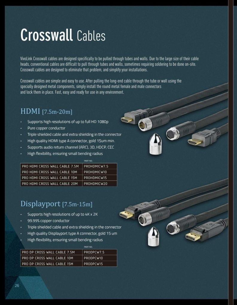 Pro HDMI Cross Wall cable 20M